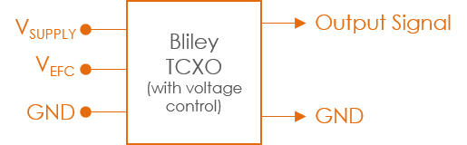 TCXO Block Diagram
