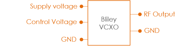 VCXO Block Diagram
