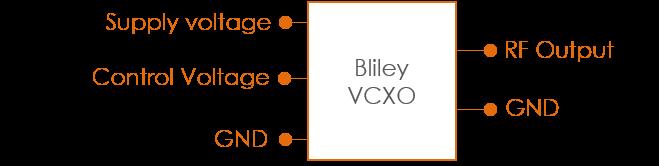 VCXO Block Diagram